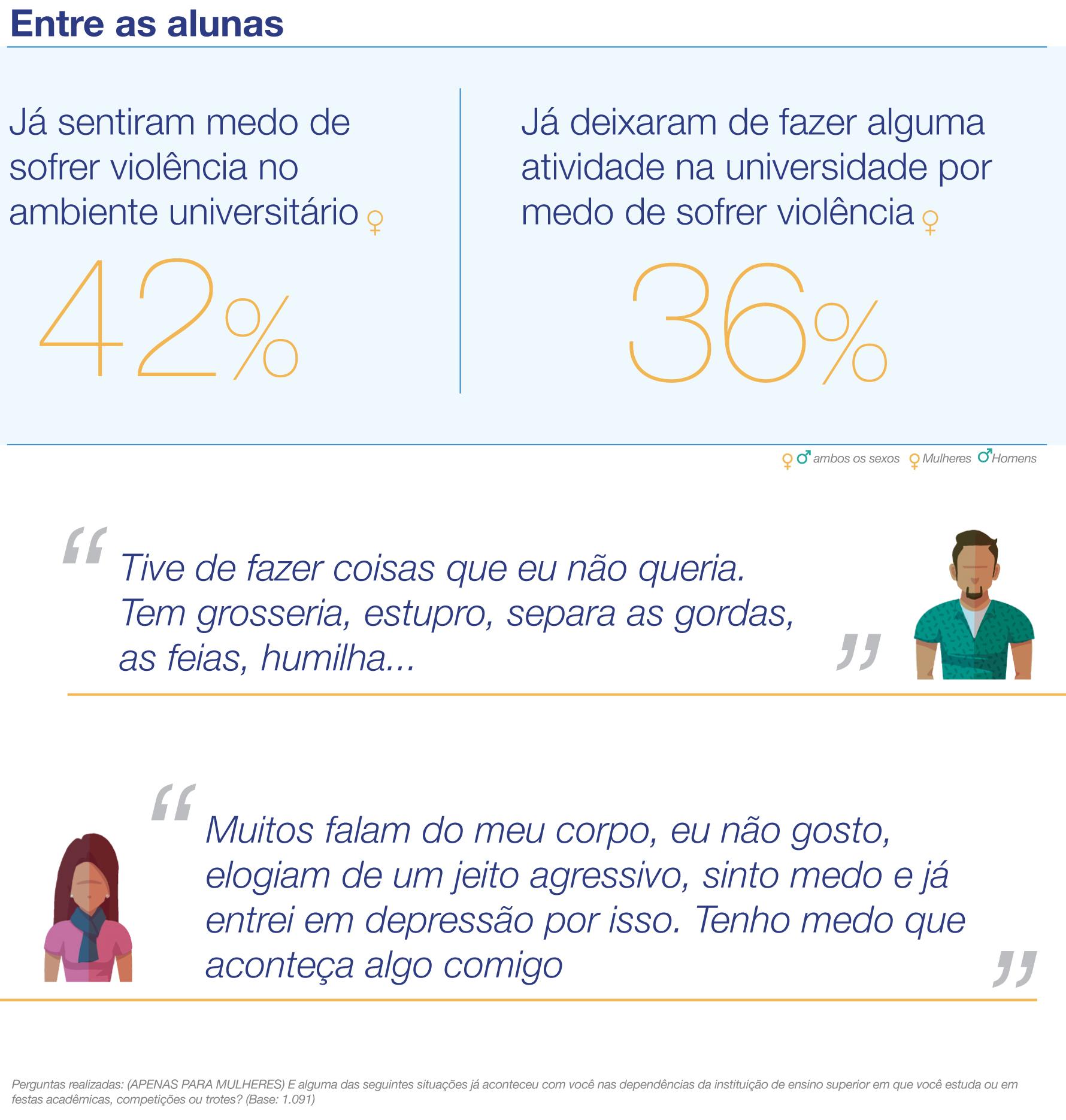 DATAPOPULAR_AVON_violenciauniversitarios2015-3