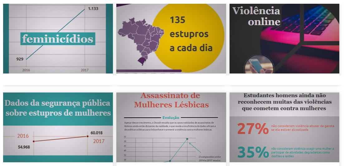 print dos posts da plataforma violência contra as mulheres em dados